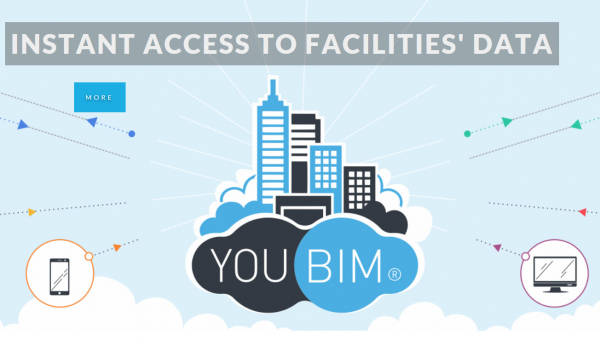 BIM-FM, Building Information Modeling, Facility Management, Facility Managers